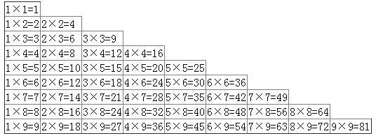 用C语言递归写九九乘法表