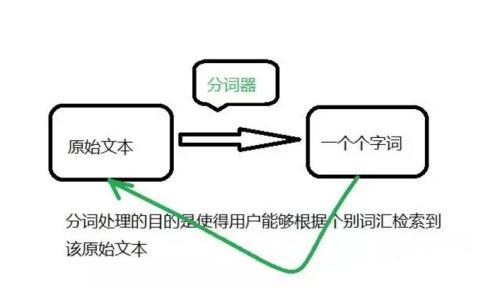 甯���CMS��棰����ㄧ�����抽��瀛�骞跺���TAGS