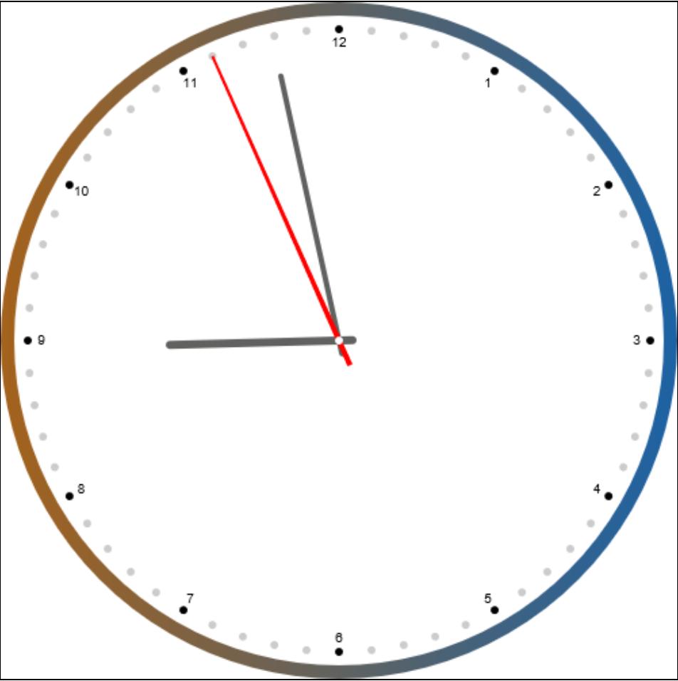 利用canvas画一个实时时钟
