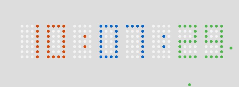 利用canvas画一个简单酷炫的数字时钟